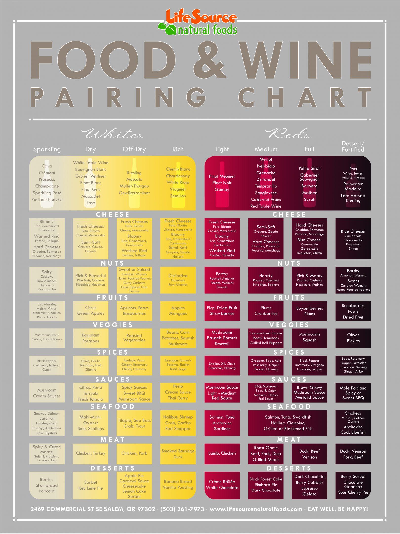 Wine Pairing Guide
